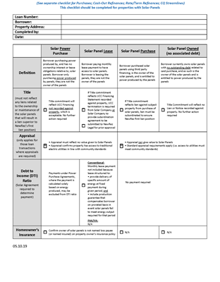 Solar Panel Checklist - Streamline